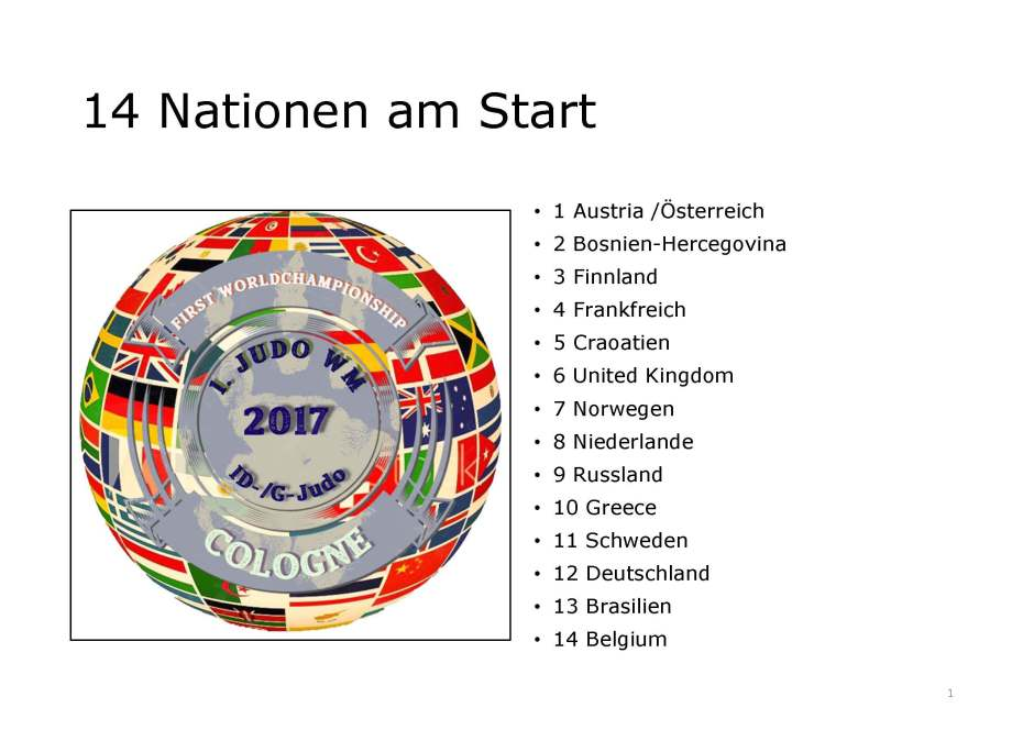 Nationen am Start - 14